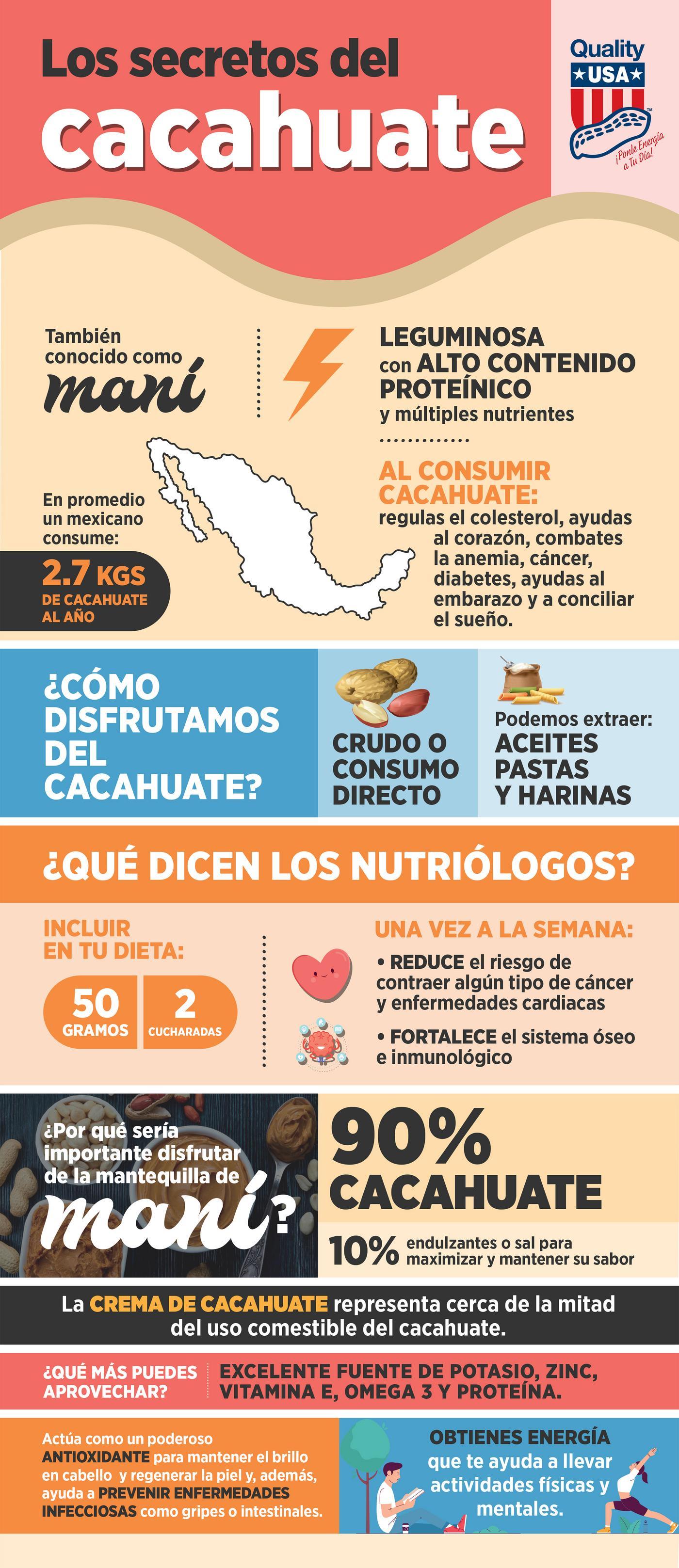Los secretos del cacahuate qué debes conocer